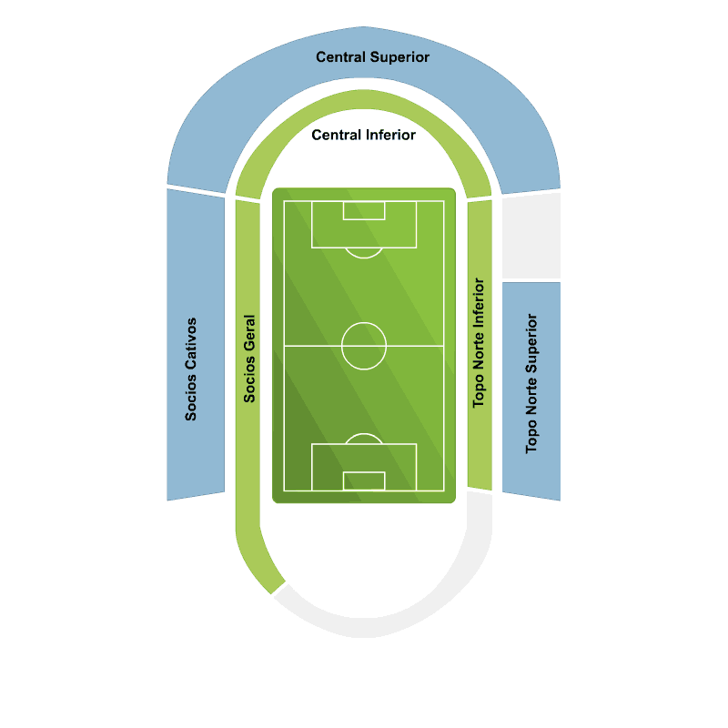 Restelo Stadium